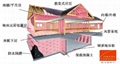 欧文斯科宁挤塑板 挤塑泡沫保温板 XPS板 2