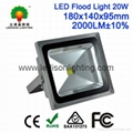 Shenzhen Factory 100W LED Flood Bulb Light Meanwell Driver+Bridgelux LED Chip - LDS-FLD-2x50W ...