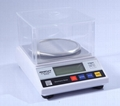 Digital Precision Industrial Weighing