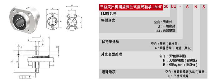 LMHP三益突出椭圆型法兰式直线轴承 3
