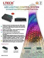 LED Control Syestem