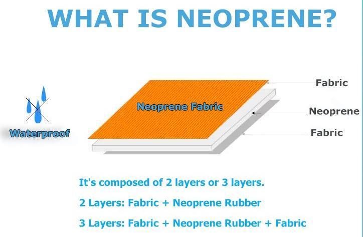 white neoprene (SBR / CR) 4