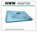 Selca monitor For CNC SELCA 3040-3045 SELCA S1000 S1100V SELCA-1200 ELEXA 500-52 5