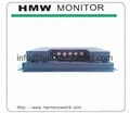 TFT Monitor for MG-981F MG-N981F-OU  Victor Data Systems Co. - CRT 2