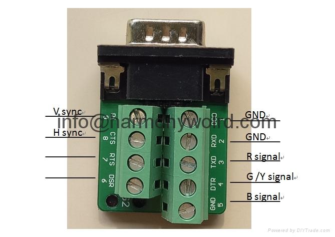 Upgrade PANELMATE 91 01536 03 / 91 00556 05 CRT to Brand new LCD monitor 4