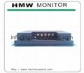 Upgrade Modicon Monitors 91-01161-00 91-01424-00 91-01430-00 91-01430-02 to LCDs 3