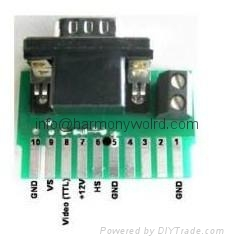 Upgrade Motorola DS3200-357A DS3200-358A DS3000-355A CRT To LCDs 10