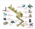Standard heat shrink machine
