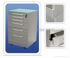 Mobile Instrument Dental Cabinets