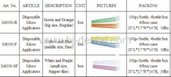 Dental Disposable Micro Applicator