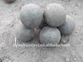 casting iron ball 1