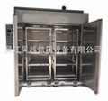 Drying oven, drying box, High