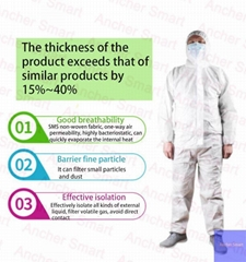 isolation gown protection suit protective clothing