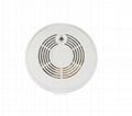 GSM Smoke Detector,ASC-908
