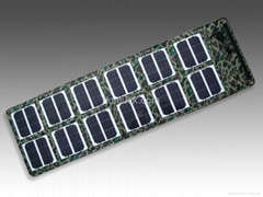 36W Solar Panel Foldbalb