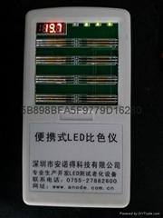 专业生产便携式5050比色仪