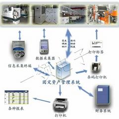 固定資產管理系統
