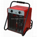 Square Industrial Fan Heater 2-22KW 4