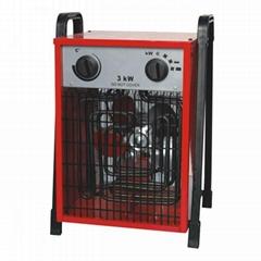Floor-standing portable industrial fan heater