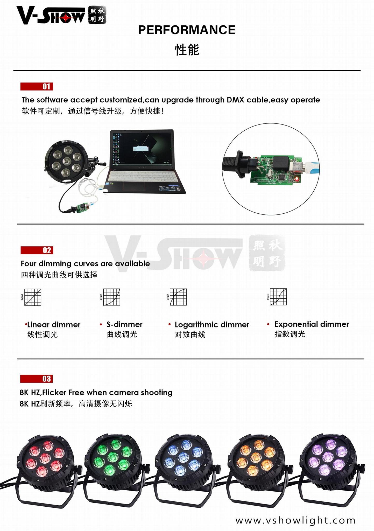 2018 NEW outdoor led par light 7*25W COB LED waterproof par can stage light IP65 7