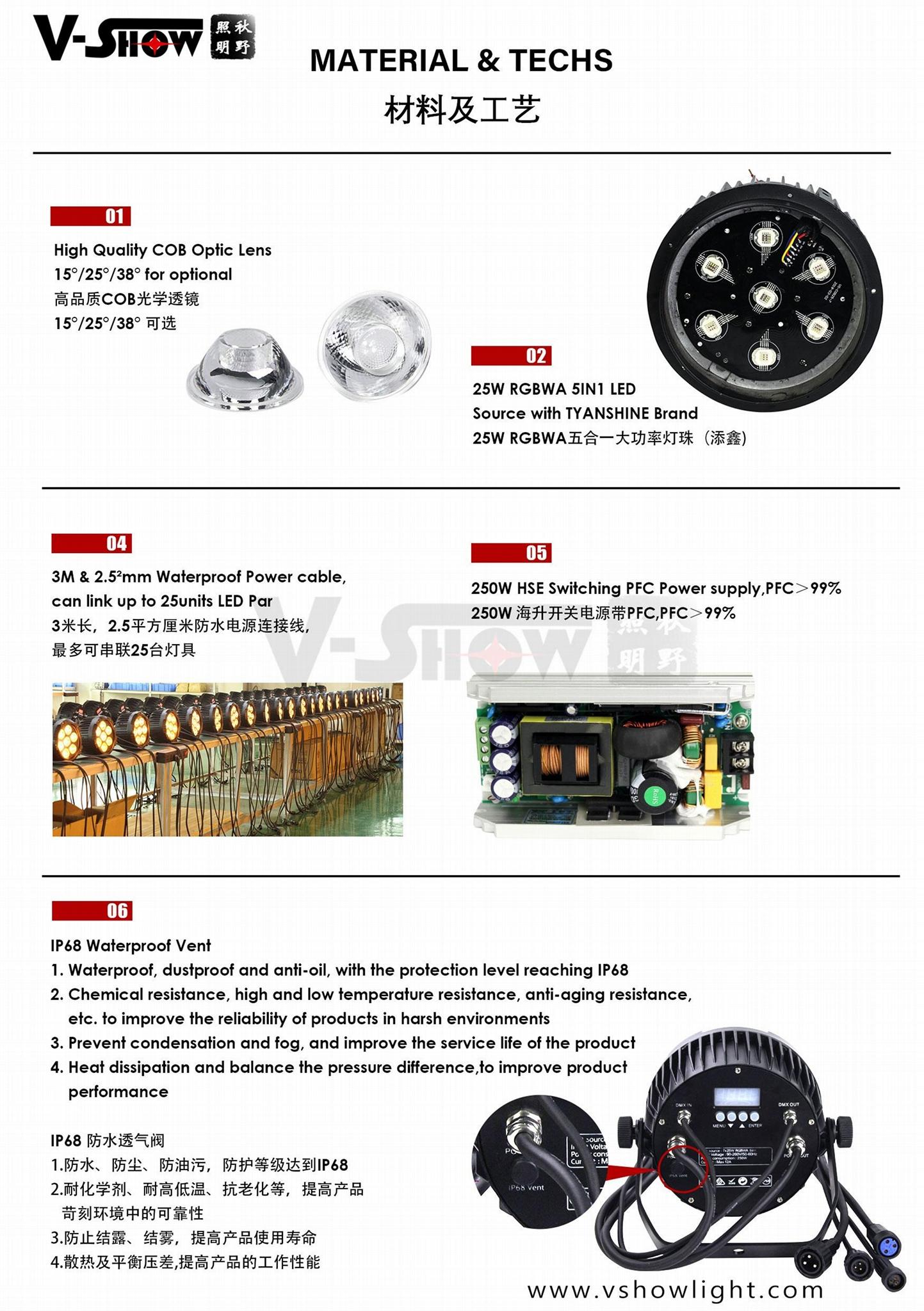2018 NEW outdoor led par light 7*25W COB LED waterproof par can stage light IP65 9
