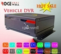 HDD SD Card 3G GPS video security Car