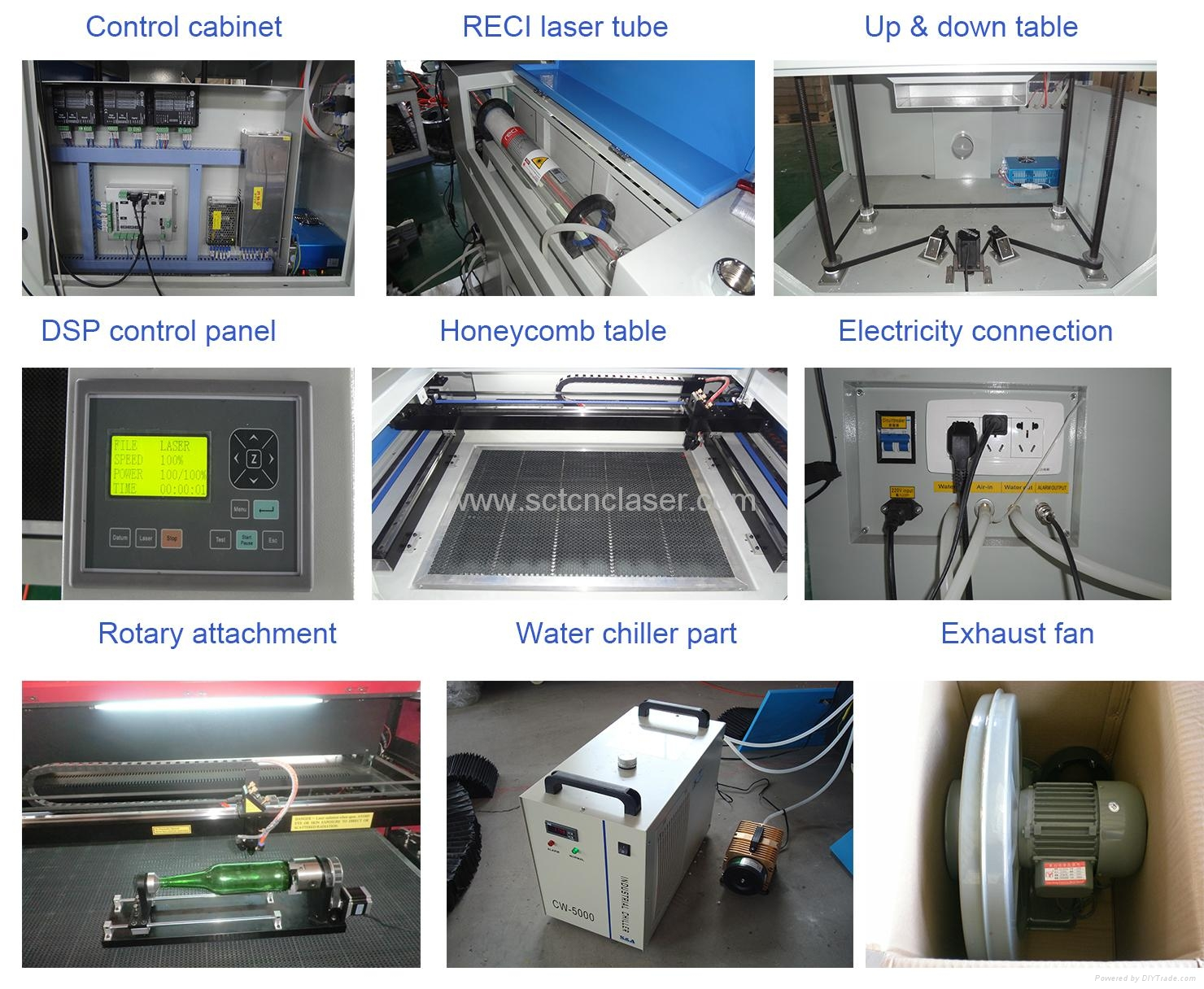SCT-C1390 4'x3' Laser cutting machine price - China