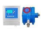 硫化氢气体泄漏检测仪 1
