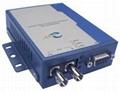 光纖轉串口轉換器