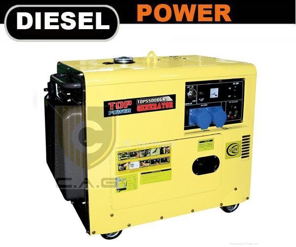 Soundproof Generator