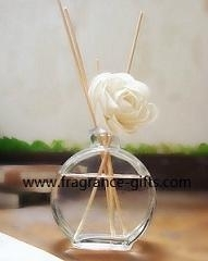 Shanghai fragrance gifts Co.,Ltd.