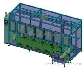 全自動模塊化工業清洗機 3