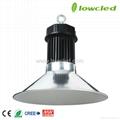 LED factory lamp/super market lamp