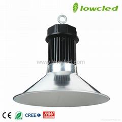 LED factory lamp/super m