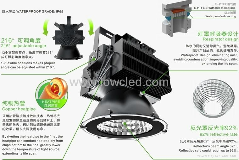 NEW 400W high power IP65 LED High Bay Light with CE+EMC+LVD+ROHS