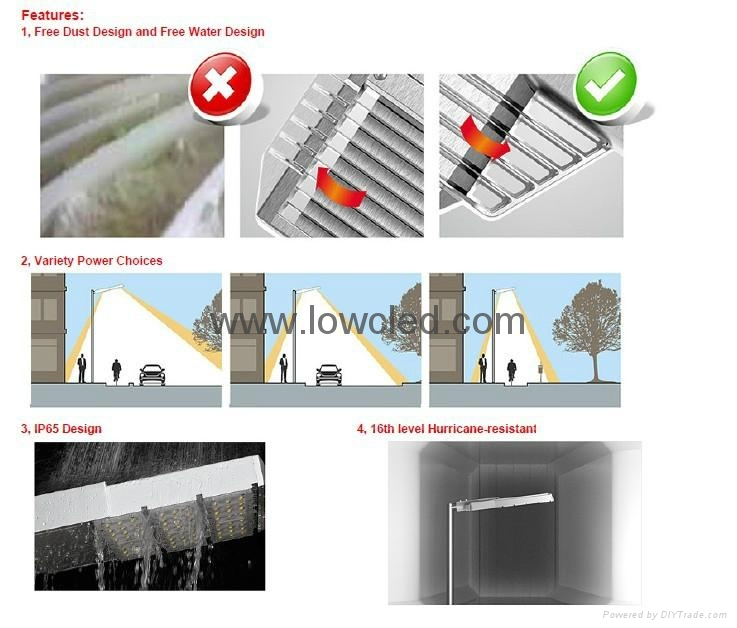 LOWCLED IP65 120W Osram High power MEAN WELL led street light