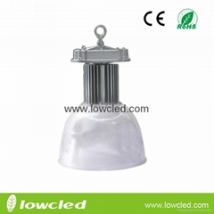 Best warehouse 80W LED H