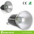 NEW 100W/150W/200W/250W/300W/400W CREE