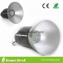 NEW 100W/150W/200W/250W/