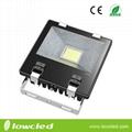 IP65 80W high quality CREE LED