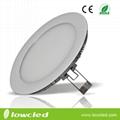 8 inch Round 18W LED panel light China
