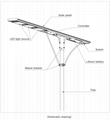 IP65 150Watt 150W all in one integrated LED solar street light