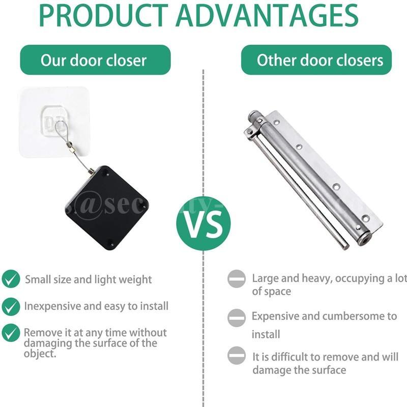 自動閉門器 伸縮拉線器 拉線盒 高強度回收力易拉扣 10