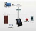 Facial and RFID Card reader
