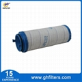 PALL Hydraulic Oil Filter ue619at20h