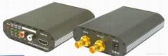 LED视频转换器