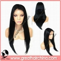 Swiss Full Lace Wig