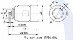 ZDM錐形轉子制動電動機