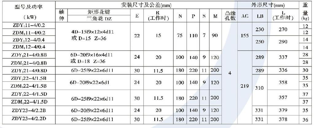 ZDM锥形转子制动电动机  2