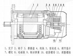 YDEZ 0.8KW 软启动铝壳电机
